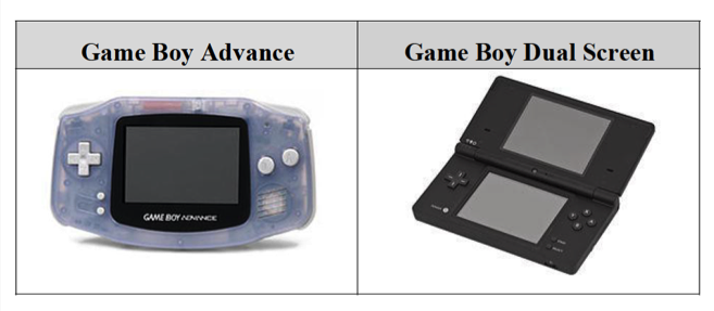 This chart was referenced in the judge's Order.  Game Boy Advance and Game Boy Dual Screen (a.k.a. Nintendo DS)